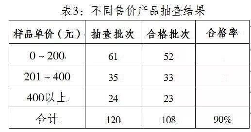 http://www.k2summit.cn/qianyankeji/912568.html