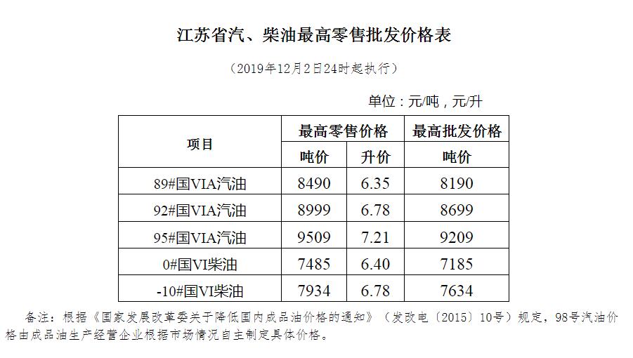 http://www.jienengcc.cn/meitanhuagong/162422.html