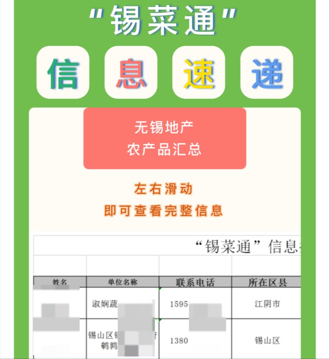 """保障居民""""菜篮子""""!江苏省级以上龙头农企复工率达75.6%"""