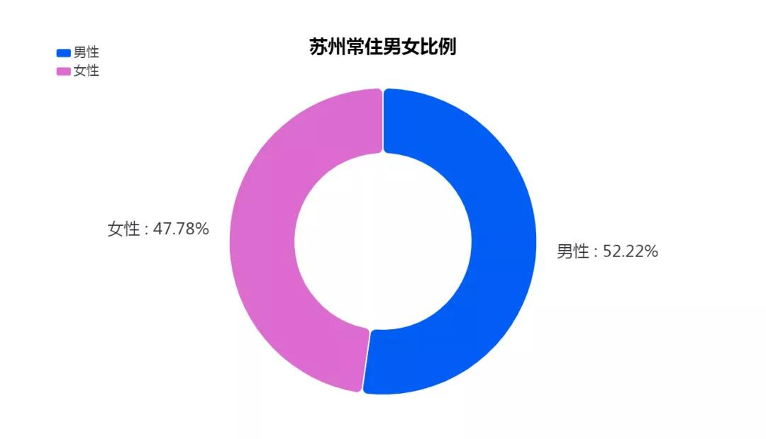 江苏人口数量_苏北五市经济在增长,人口在回归…江苏人口数字后的秘密